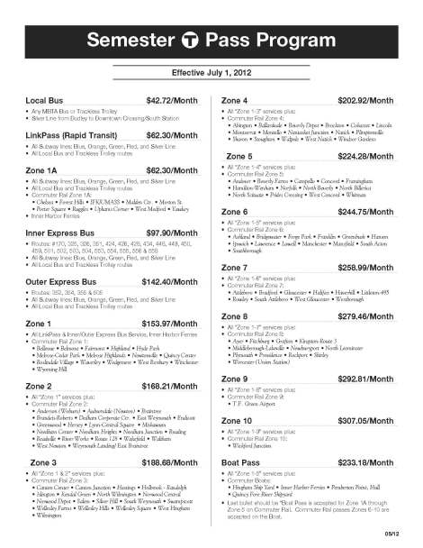 Monthly_Pass_Info_2013-4