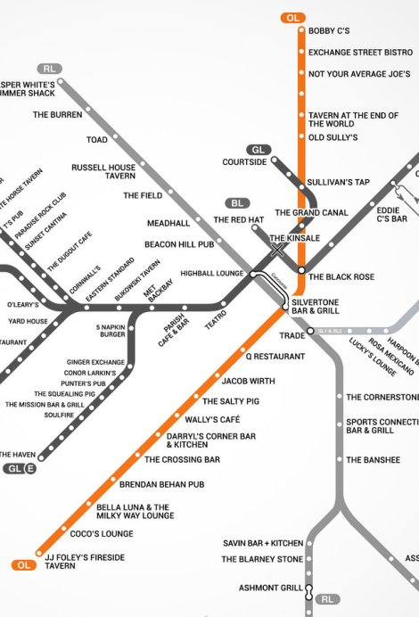 orange line bars