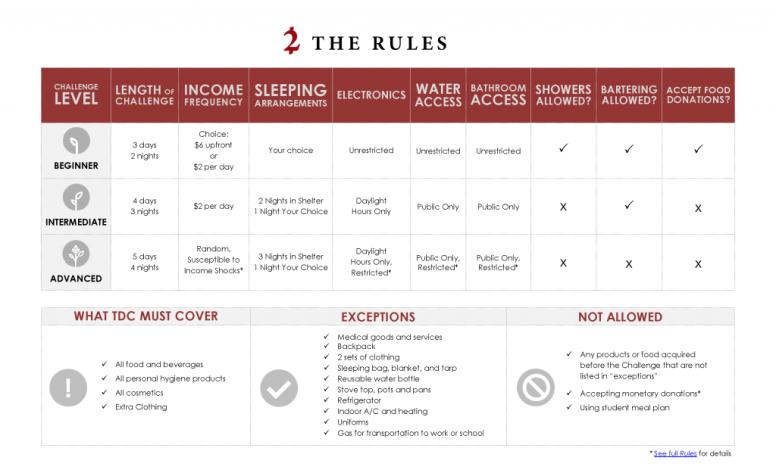 TDC-Rules-1024x621